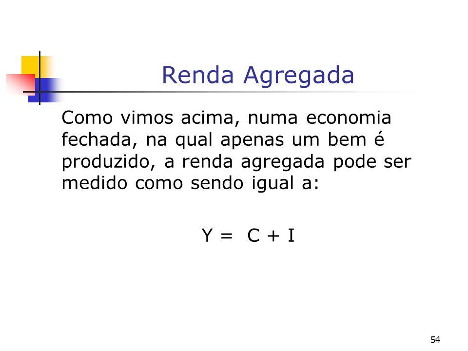 54 Renda Agregada Como vimos acima, numa economia fechada, na qual apenas um bem é produzido, a renda agregada pode ser medido como sendo igual a: Y =