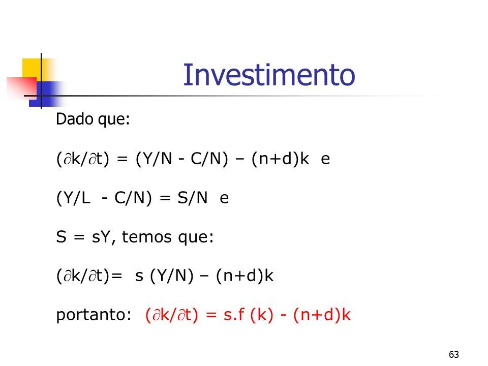 63 Investimento Dado que: (k/t) = (Y/N - C/N) – (n+d)k e (Y/L - C/N) = S/N e S = sY, temos que: (k/t)= s (Y/N) – (n+d)k portanto: (k/t) = s.f (k) - (n