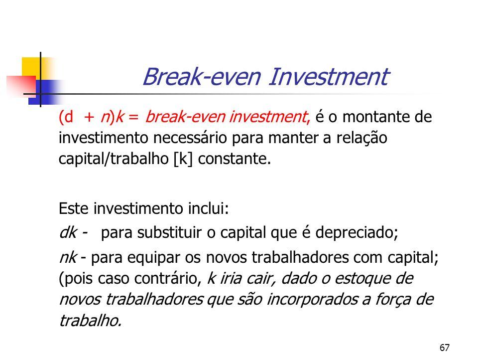 67 Break-even Investment (d + n)k = break-even investment, é o montante de investimento necessário para manter a relação capital/trabalho [k] constant
