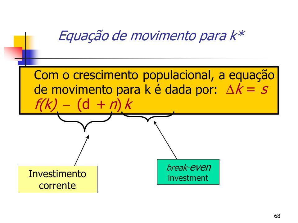 68 Equação de movimento para k* Com o crescimento populacional, a equação de movimento para k é dada por: k = s f(k) (d + n) k break- even investment