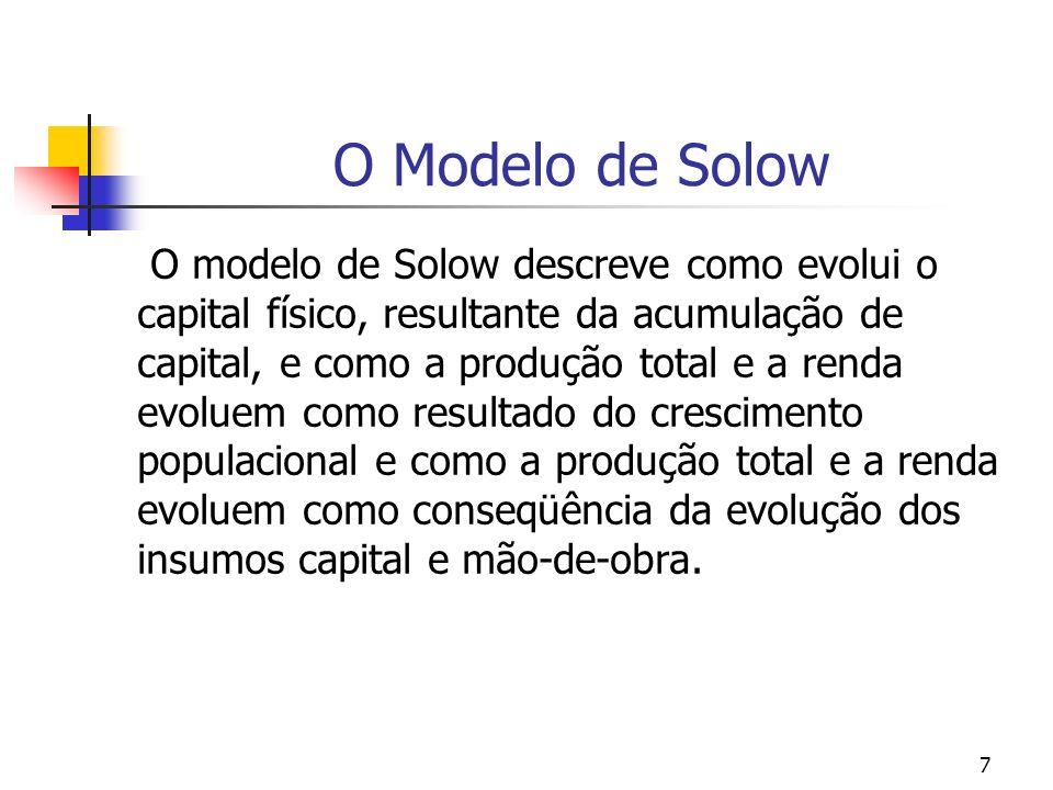 7 O Modelo de Solow O modelo de Solow descreve como evolui o capital físico, resultante da acumulação de capital, e como a produção total e a renda ev