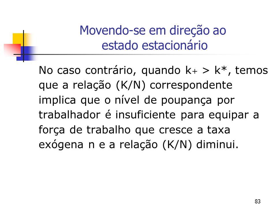 83 Movendo-se em direção ao estado estacionário No caso contrário, quando k + > k*, temos que a relação (K/N) correspondente implica que o nível de po