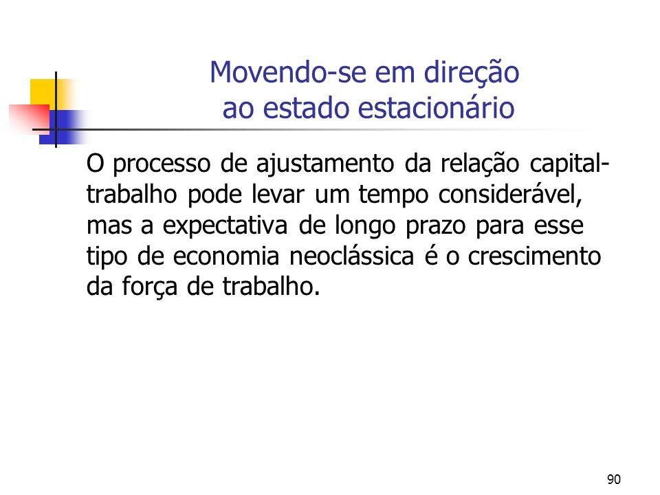 91 Movendo-se em direção ao estado estacionário Uma vez que a relação capital trabalho k* é atingida, o produto e o capital crescem à mesma taxa constante proporcional n, e o produto por trabalhador [y = (Y/N)], o capital por trabalhador [k = (K/N)], o consumo por trabalhador [c = (C/N)] e a poupança por trabalhador [s = (S/N)], todos permanecem constantes.