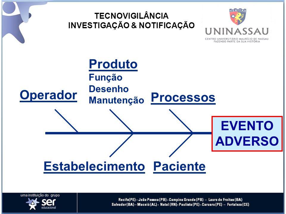 IMPORTÂNCIA DO GERENTE DE RISCO Articulador e executor do programa. Interface entre a direção do hospital, corpo funcional, fornecedores e ANVISA. Est