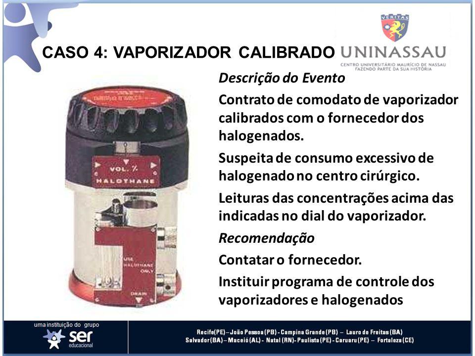CASO 3: BOMBA DE INFUSÃO Descrição do Evento Mais de uma marca de bomba de infusão utilizada numa mesma UTI. Auxiliar coloca o equipo de uma marca dif