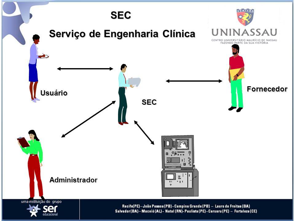 SEC Serviço de Engenharia Clínica Serviço de Engenharia Clínica SEC Fornecedor Administrador Usuário