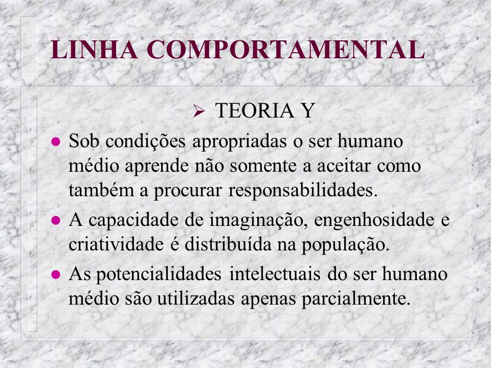 LINHA COMPORTAMENTAL TEORIA Y l Sob condições apropriadas o ser humano médio aprende não somente a aceitar como também a procurar responsabilidades. l