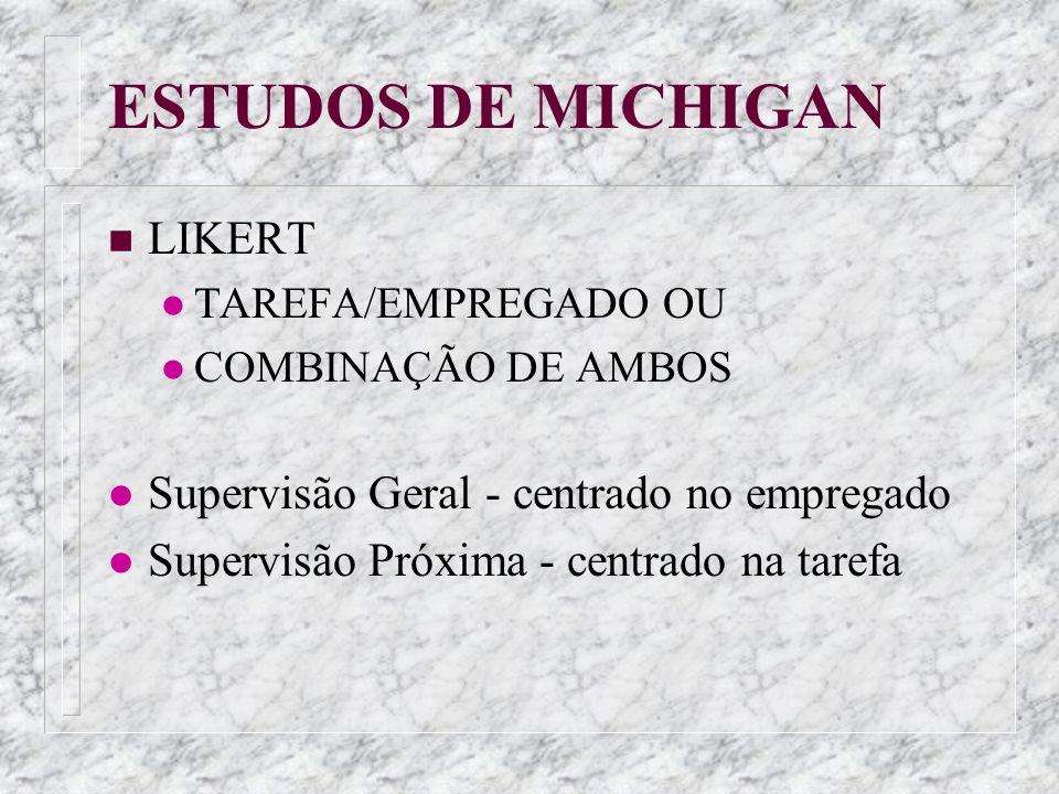 ESTUDOS DE MICHIGAN n LIKERT l TAREFA/EMPREGADO OU l COMBINAÇÃO DE AMBOS l Supervisão Geral - centrado no empregado l Supervisão Próxima - centrado na