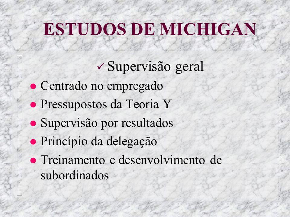 ESTUDOS DE MICHIGAN Supervisão geral l Centrado no empregado l Pressupostos da Teoria Y l Supervisão por resultados l Princípio da delegação l Treinam