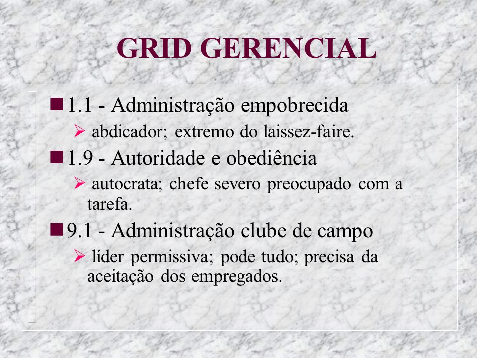 GRID GERENCIAL n1.1 - Administração empobrecida abdicador; extremo do laissez-faire. n1.9 - Autoridade e obediência autocrata; chefe severo preocupado