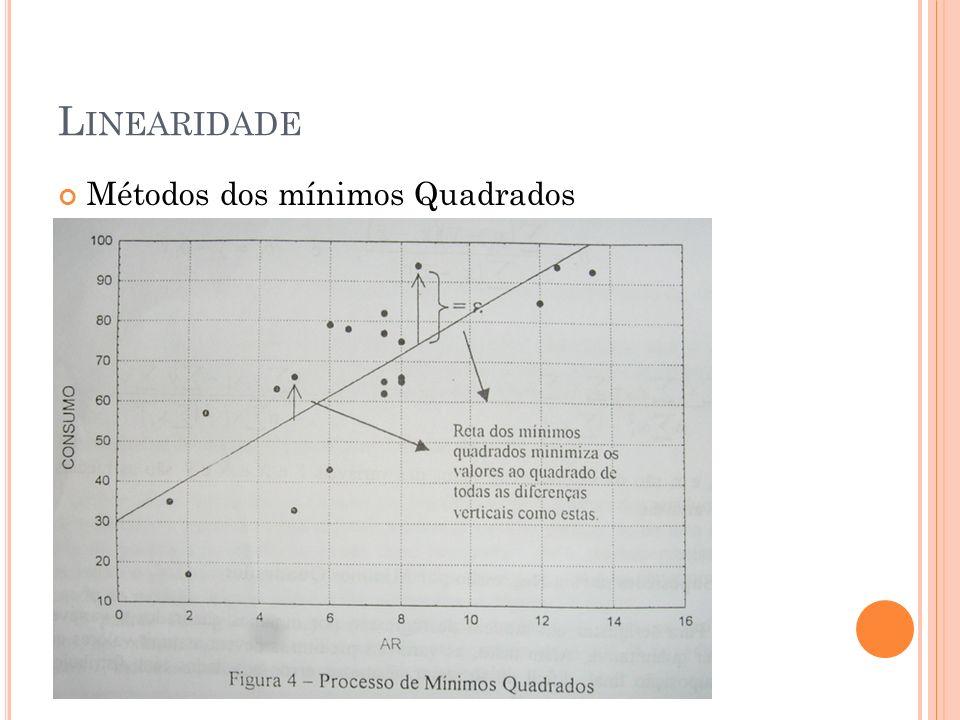 L INEARIDADE Métodos dos mínimos Quadrados