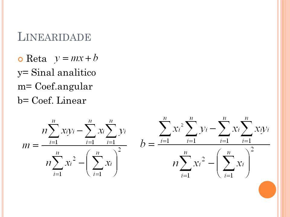 L INEARIDADE Reta y= Sinal analitico m= Coef.angular b= Coef. Linear