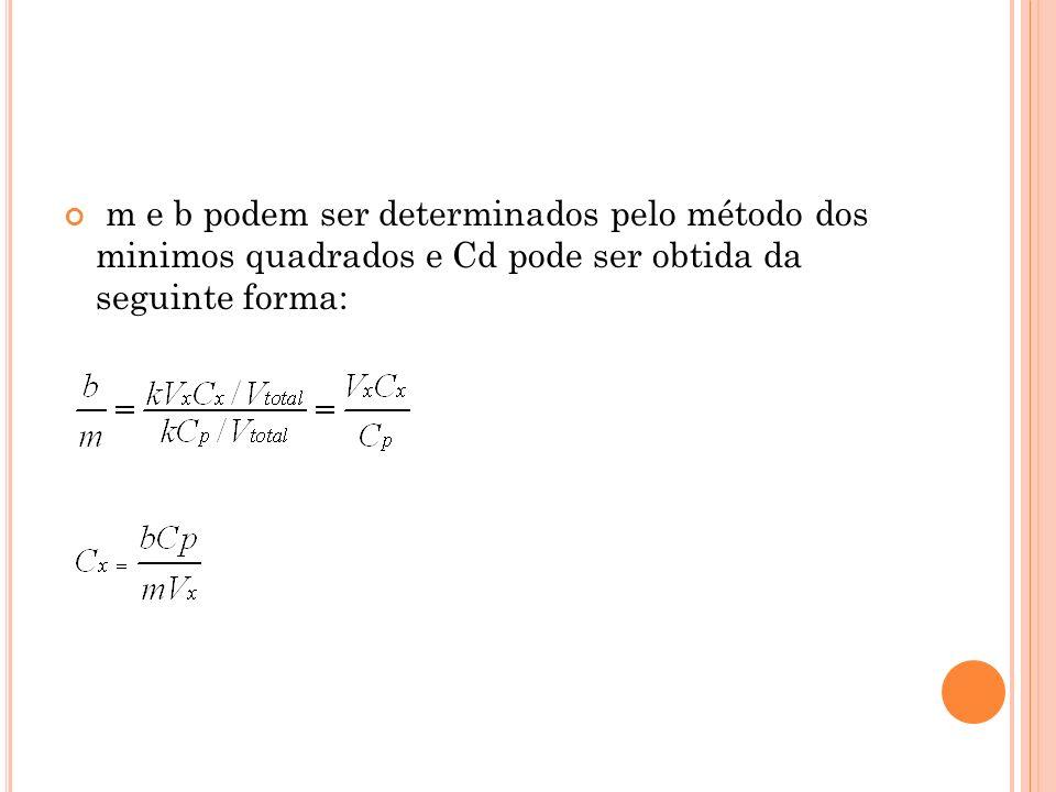 m e b podem ser determinados pelo método dos minimos quadrados e Cd pode ser obtida da seguinte forma: