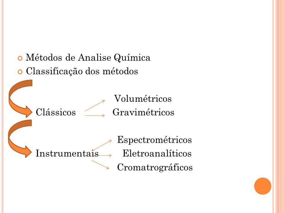 Métodos de Analise Química Classificação dos métodos Volumétricos Clássicos Gravimétricos Espectrométricos Instrumentais Eletroanalíticos Cromatrográf