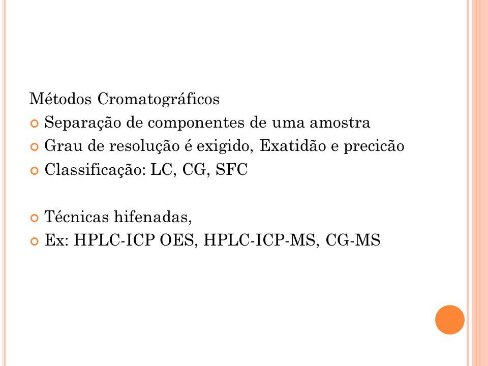 Métodos Cromatográficos Separação de componentes de uma amostra Grau de resolução é exigido, Exatidão e precicão Classificação: LC, CG, SFC Técnicas h