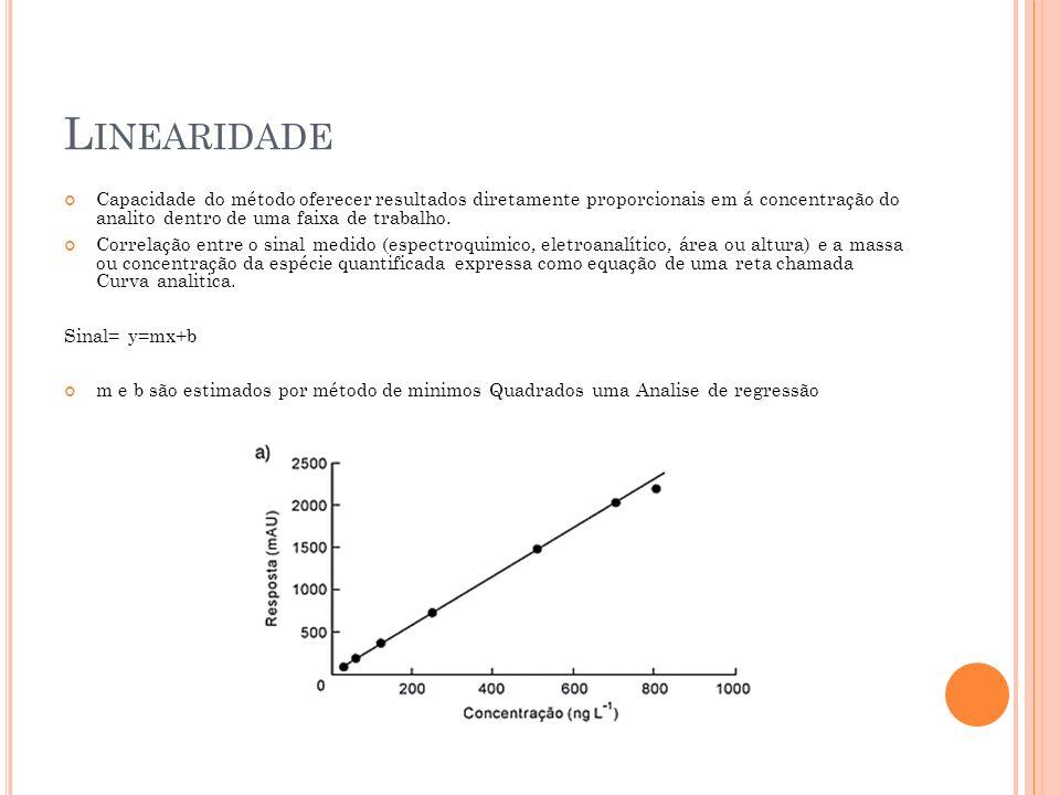 L INEARIDADE Capacidade do método oferecer resultados diretamente proporcionais em á concentração do analito dentro de uma faixa de trabalho. Correlaç
