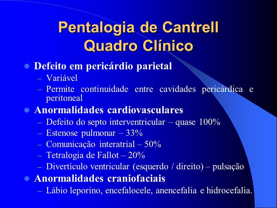 Pentalogia de Cantrell Quadro Clínico Defeito em pericárdio parietal – Variável – Permite continuidade entre cavidades pericárdica e peritoneal Anorma