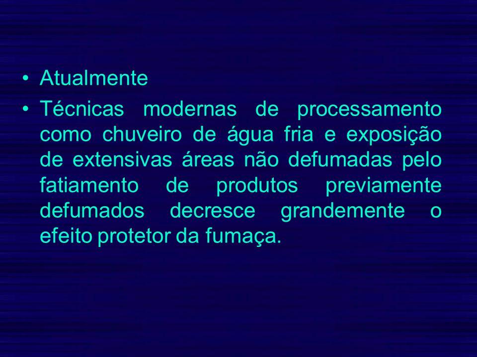 Atualmente Técnicas modernas de processamento como chuveiro de água fria e exposição de extensivas áreas não defumadas pelo fatiamento de produtos pre