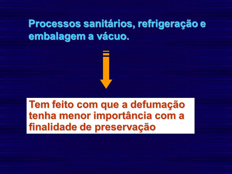Processos sanitários, refrigeração e embalagem a vácuo. Processos sanitários, refrigeração e embalagem a vácuo. Tem feito com que a defumação tenha me