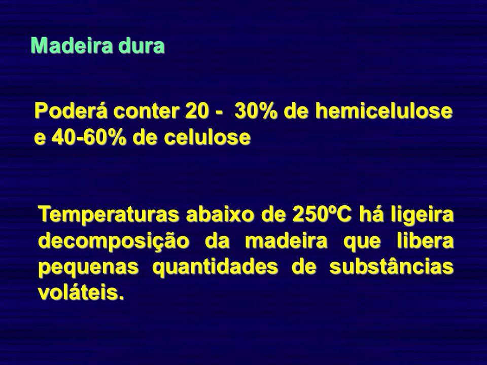 Madeira dura Poderá conter 20 - 30% de hemicelulose e 40-60% de celulose Temperaturas abaixo de 250ºC há ligeira decomposição da madeira que libera pe