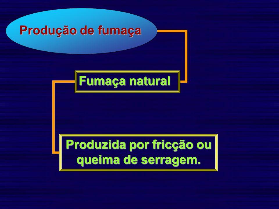 Produção de fumaça Fumaça natural Produzida por fricção ou queima de serragem.