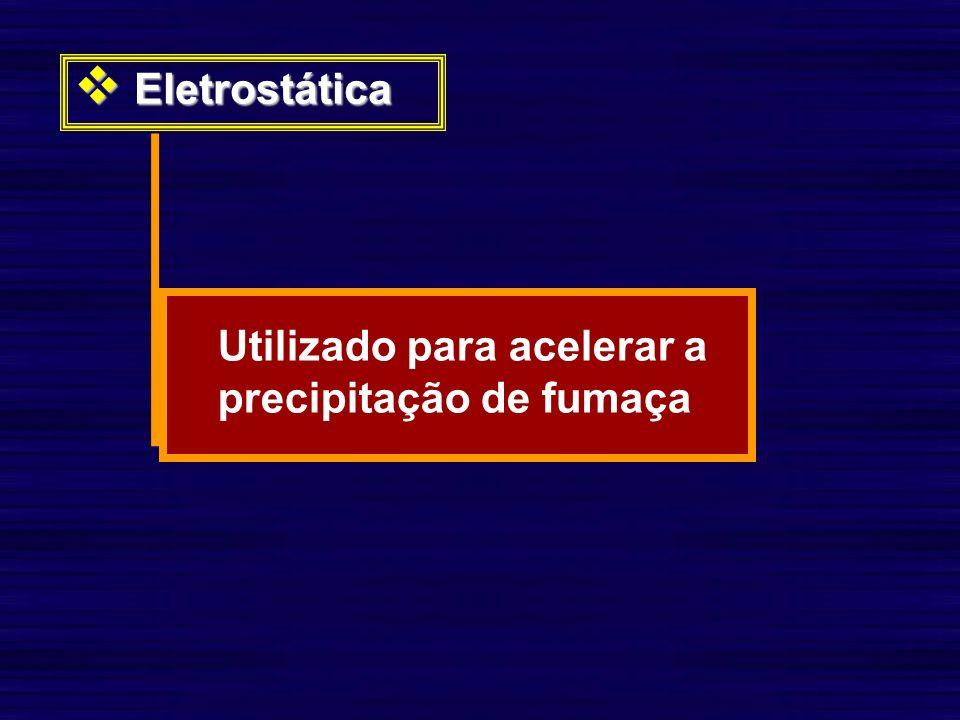 Eletrostática Eletrostática Utilizado para acelerar a precipitação de fumaça