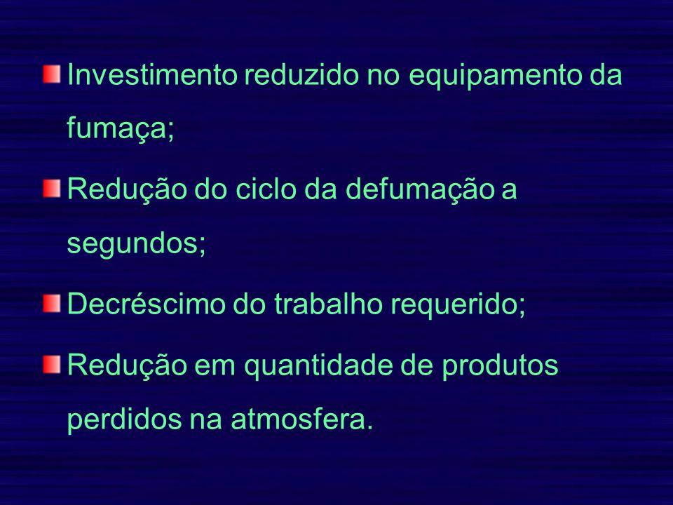 Investimento reduzido no equipamento da fumaça; Redução do ciclo da defumação a segundos; Decréscimo do trabalho requerido; Redução em quantidade de p