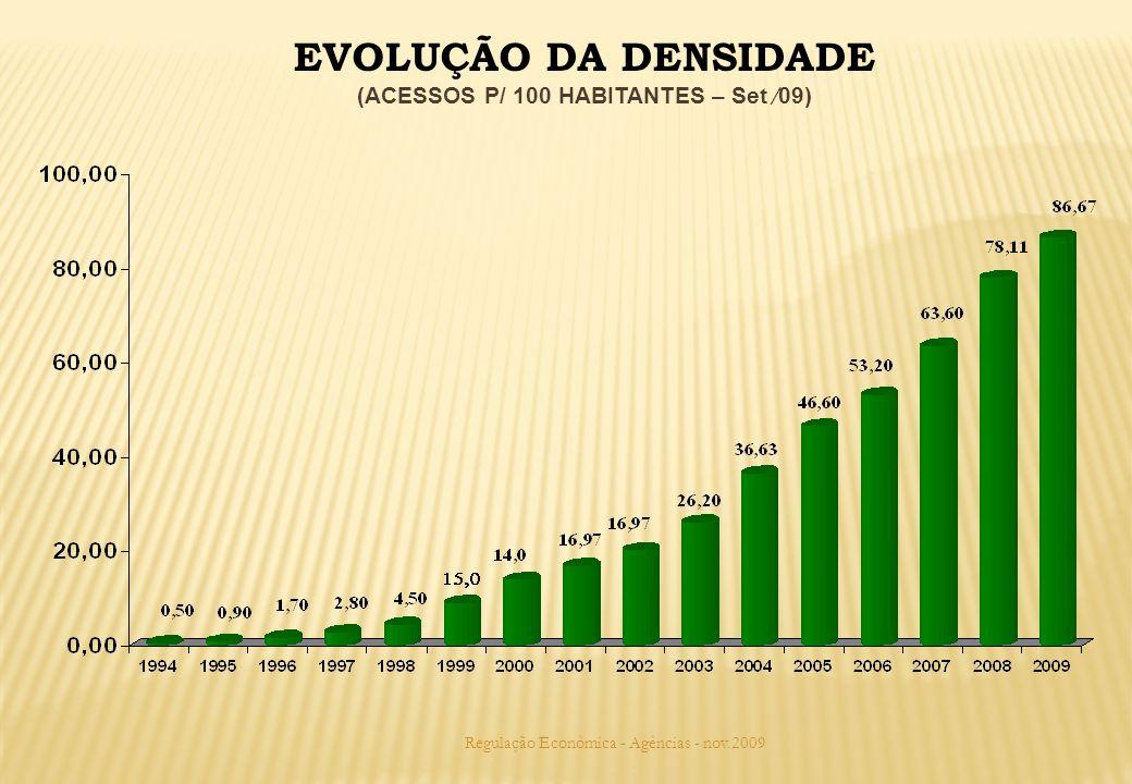 EVOLUÇÃO DA DENSIDADE (ACESSOS P/ 100 HABITANTES – Set 09) Regulação Econômica - Agências - nov.2009