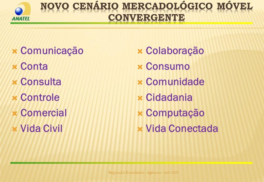 Comunicação Conta Consulta Controle Comercial Vida Civil Colaboração Consumo Comunidade Cidadania Computação Vida Conectada Regulação Econômica - Agências - nov.2009