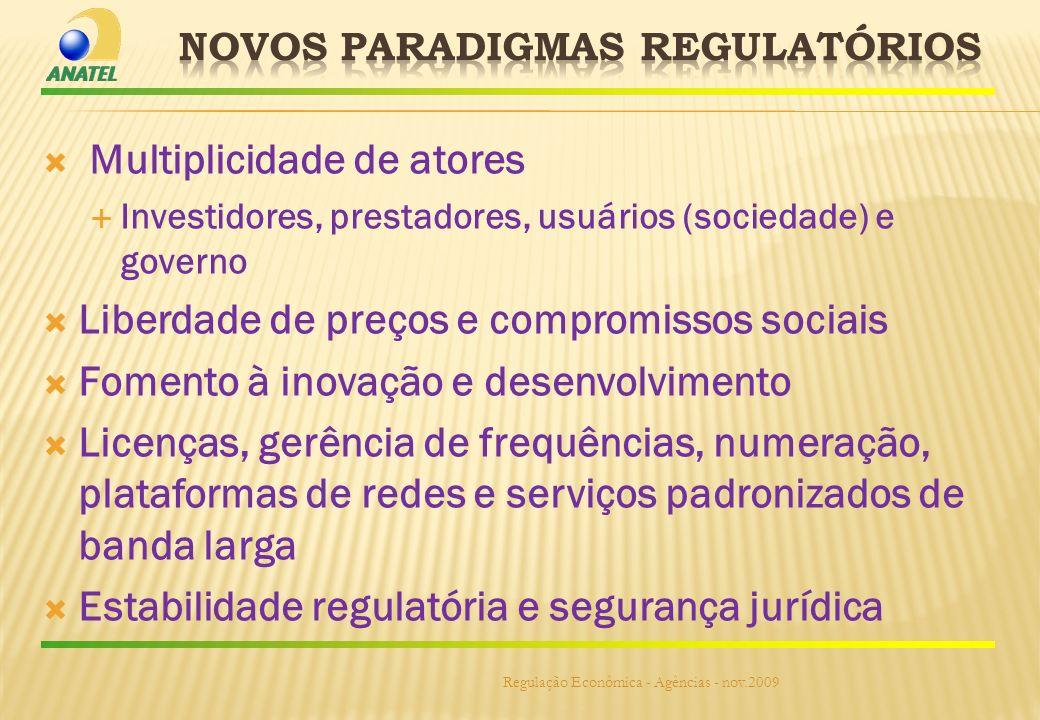 Multiplicidade de atores Investidores, prestadores, usuários (sociedade) e governo Liberdade de preços e compromissos sociais Fomento à inovação e des