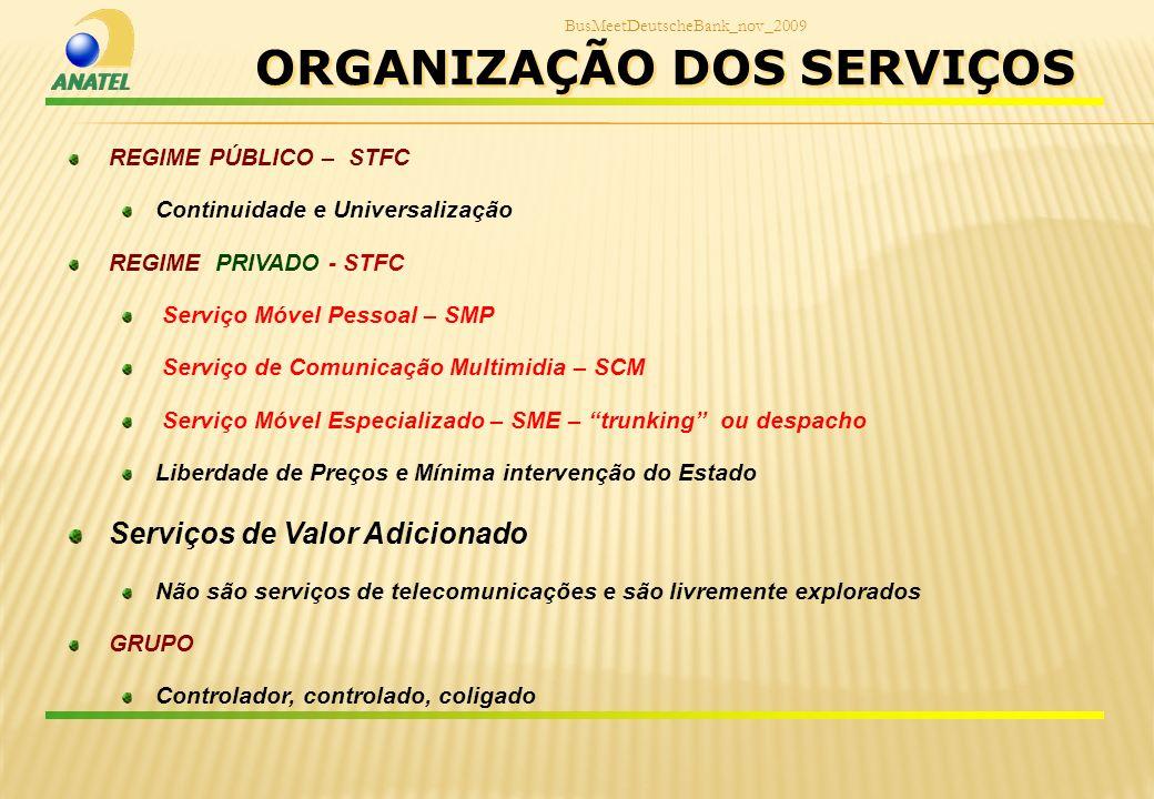 BusMeetDeutscheBank_nov_2009 ORGANIZAÇÃO DOS SERVIÇOS REGIME PÚBLICO – STFC Continuidade e Universalização REGIME PRIVADO - STFC Serviço Móvel Pessoal