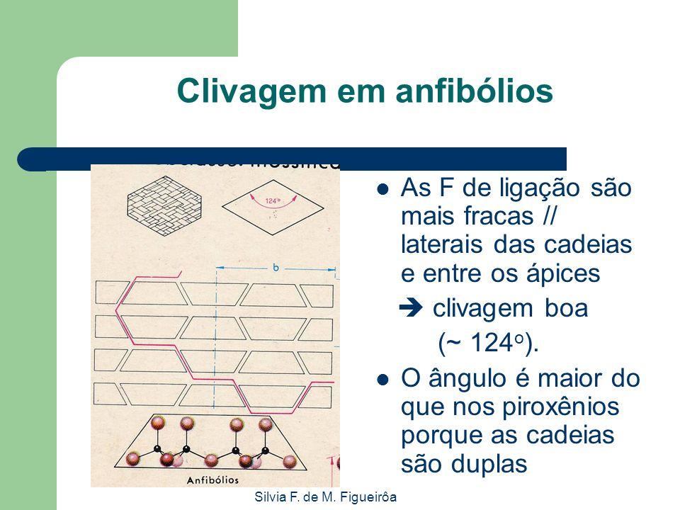 Silvia F. de M. Figueirôa Clivagem em anfibólios As F de ligação são mais fracas // laterais das cadeias e entre os ápices clivagem boa (~ 124 o ). O