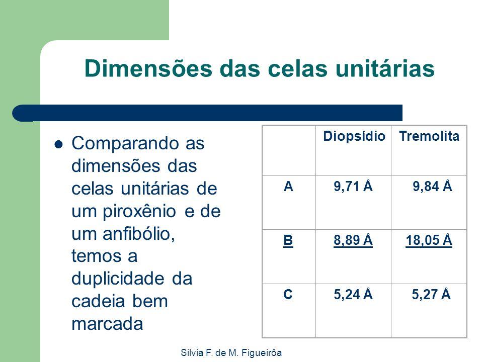 Silvia F. de M. Figueirôa Dimensões das celas unitárias Comparando as dimensões das celas unitárias de um piroxênio e de um anfibólio, temos a duplici