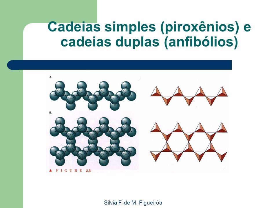 Silvia F. de M. Figueirôa Cadeias simples (piroxênios) e cadeias duplas (anfibólios)