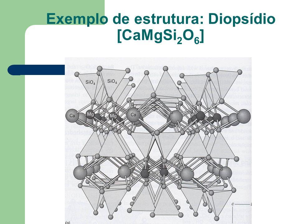 Silvia F. de M. Figueirôa Exemplo de estrutura: Diopsídio [CaMgSi 2 O 6 ]