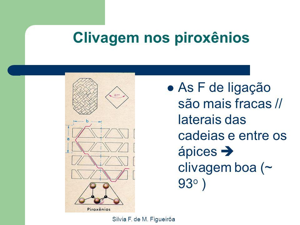 Silvia F. de M. Figueirôa Clivagem nos piroxênios As F de ligação são mais fracas // laterais das cadeias e entre os ápices clivagem boa (~ 93 o )