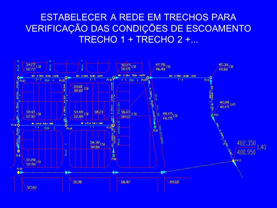 ESTABELECER A REDE EM TRECHOS PARA VERIFICAÇÃO DAS CONDIÇÕES DE ESCOAMENTO TRECHO 1 + TRECHO 2 +...