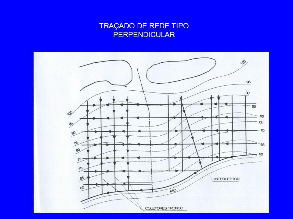 TRAÇADO DE REDE TIPO EM LEQUE