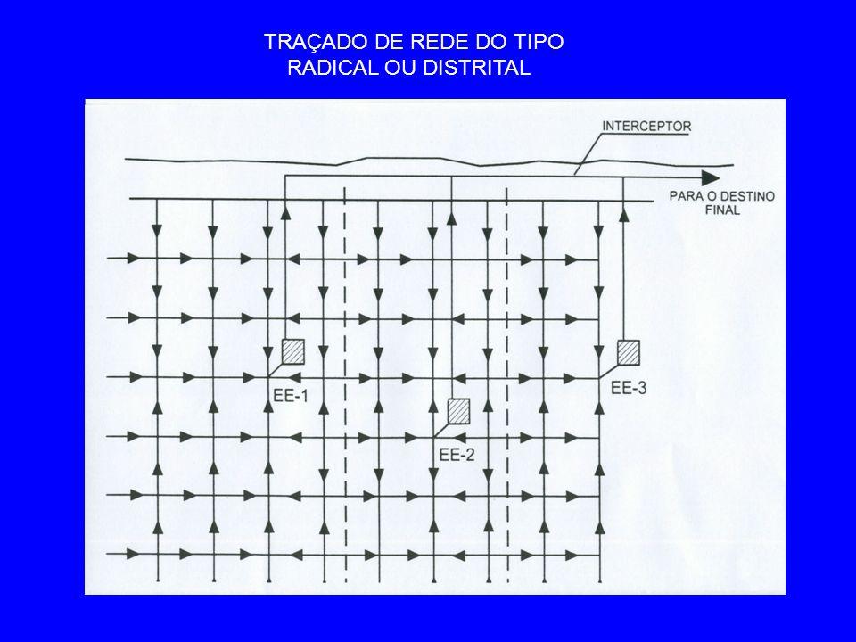 TRAÇADO DE REDE DO TIPO RADICAL OU DISTRITAL