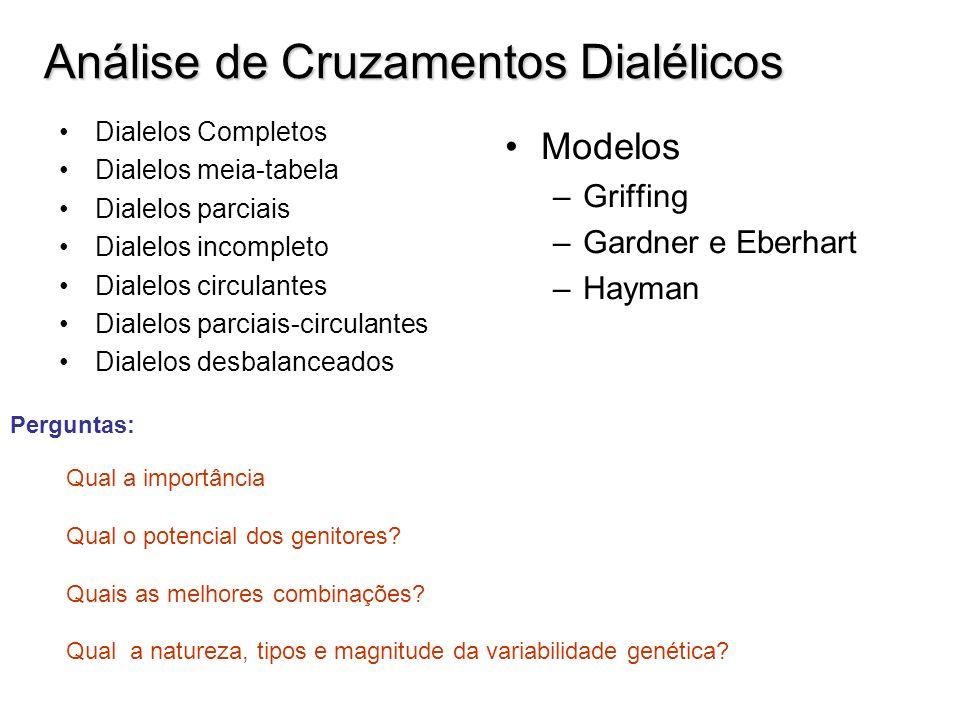 Análise de Cruzamentos Dialélicos Dialelos Completos Dialelos meia-tabela Dialelos parciais Dialelos incompleto Dialelos circulantes Dialelos parciais
