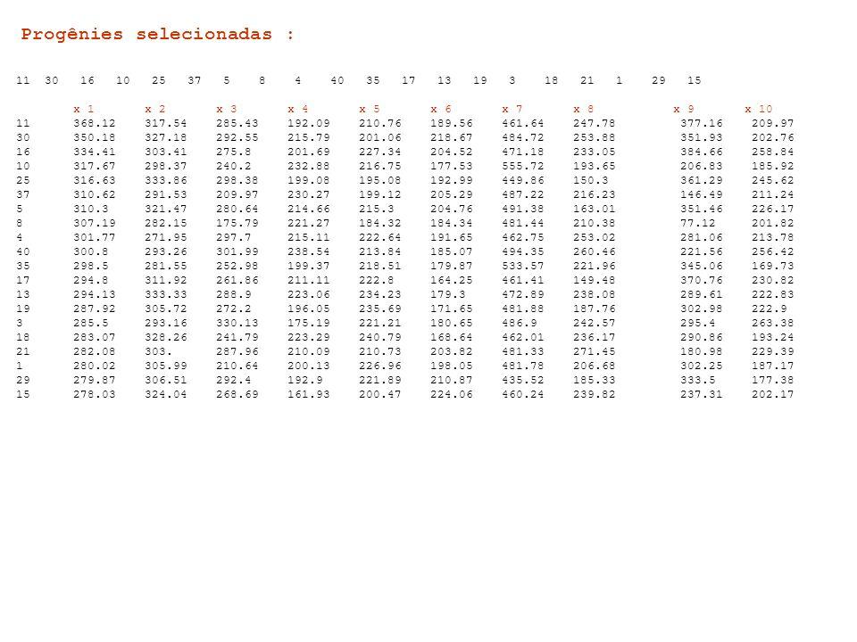 Progênies selecionadas : 11 30 16 10 25 37 5 8 4 40 35 17 13 19 3 18 21 1 29 15 x 1 x 2 x 3 x 4 x 5 x 6 x 7 x 8 x 9 x 10 11 368.12 317.54 285.43 192.0