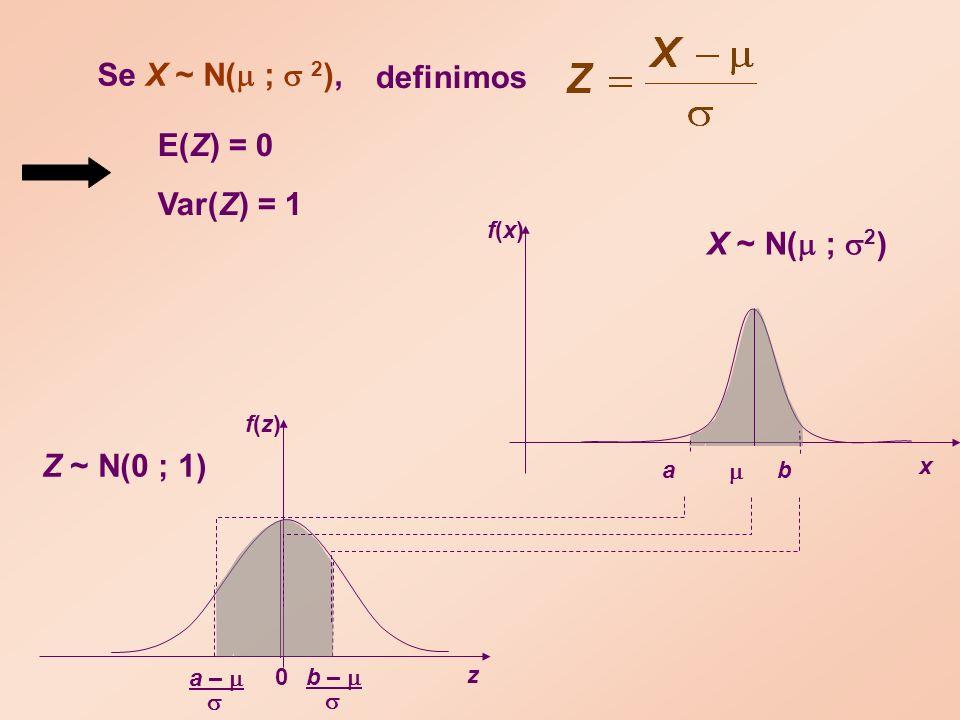 Se X ~ N( ; 2 ), 0 z f(z)f(z) a – b – Z ~ N(0 ; 1) E(Z) = 0 Var(Z) = 1 a b x f(x)f(x) X ~ N( ; 2 ) definimos