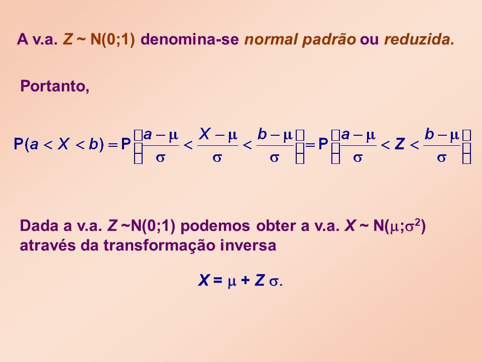 A v.a. Z ~ N(0;1) denomina-se normal padrão ou reduzida.