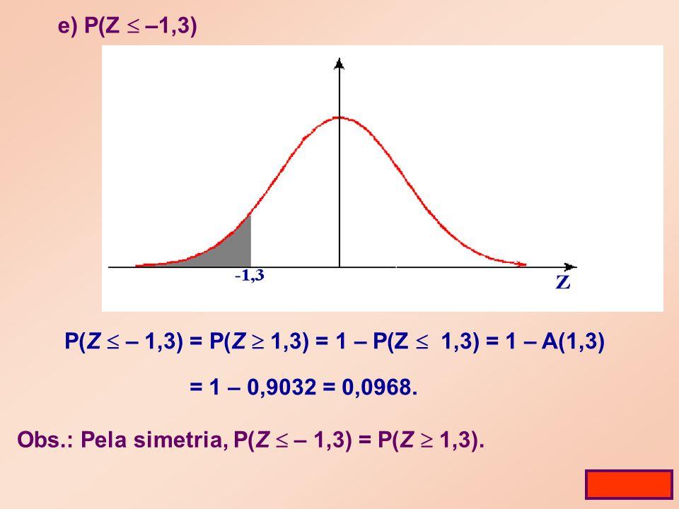 e) P(Z –1,3) P(Z – 1,3) = P(Z 1,3) = 1 – P(Z 1,3) = 1 – A(1,3) = 1 – 0,9032 = 0,0968.