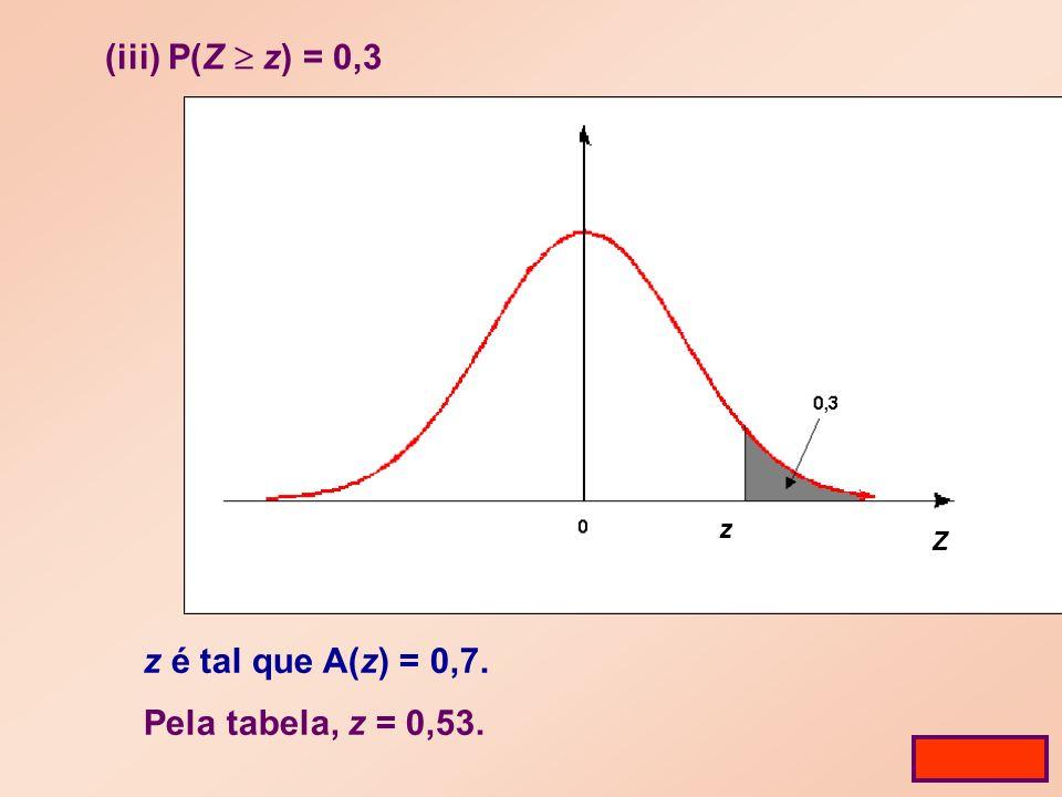 (iii) P(Z z) = 0,3 z é tal que A(z) = 0,7. Pela tabela, z = 0,53. Tabela Z z