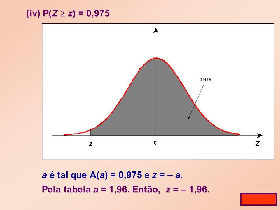 (iv) P(Z z) = 0,975 a é tal que A(a) = 0,975 e z = – a.