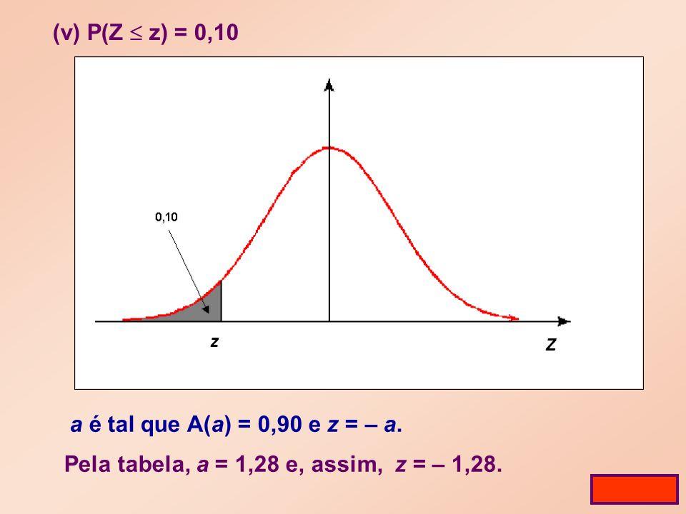 (v) P(Z z) = 0,10 a é tal que A(a) = 0,90 e z = – a.