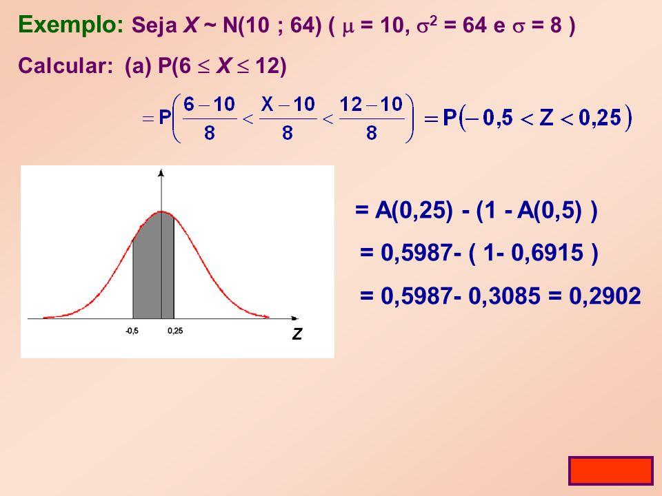 Exemplo: Seja X ~ N(10 ; 64) ( = 10, 2 = 64 e = 8 ) Calcular: (a) P(6 X 12) Tabela Z = A(0,25) - (1 - A(0,5) ) = 0,5987- ( 1- 0,6915 ) = 0,5987- 0,3085 = 0,2902
