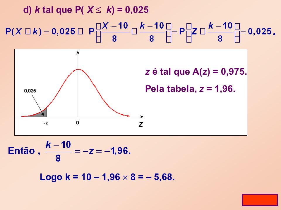 d) k tal que P( X k) = 0,025 Logo k = 10 – 1,96 8 = – 5,68.