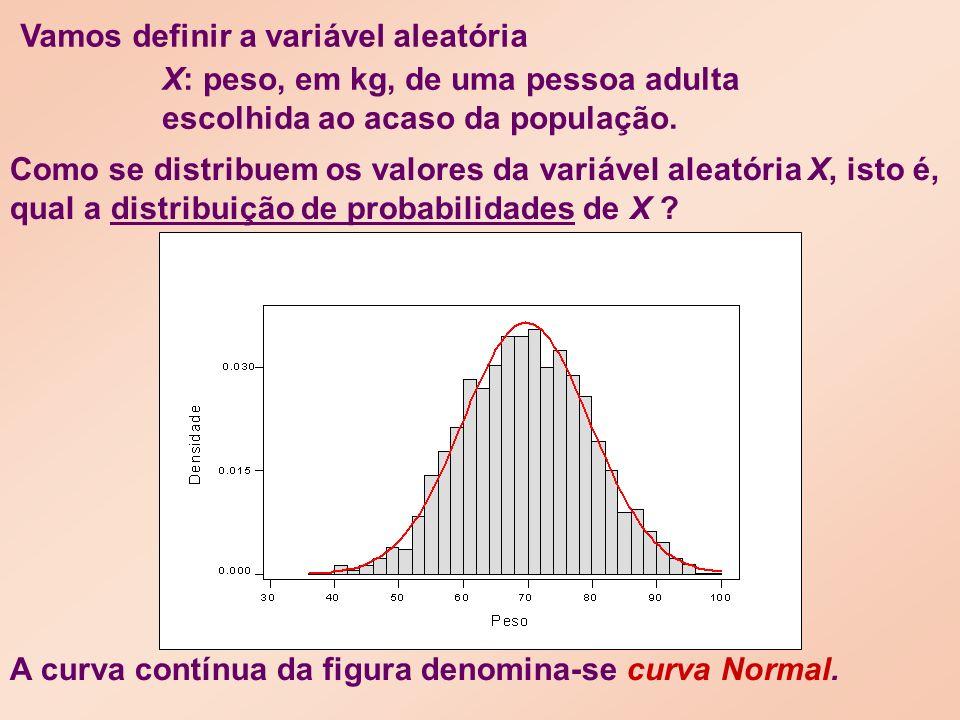 A distribuição Normal é uma das mais importantes distribuições contínuas de probabilidade pois: Muitos fenômenos aleatórios comportam-se de forma próxima a essa distribuição.
